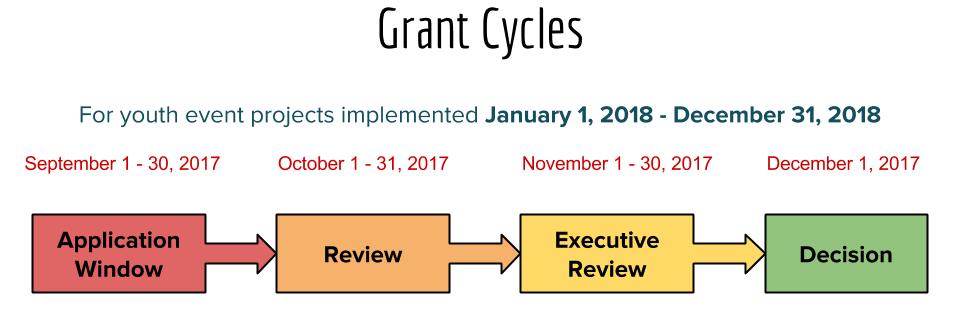 grants_2018_cycle