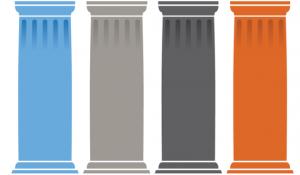 Four-pillars